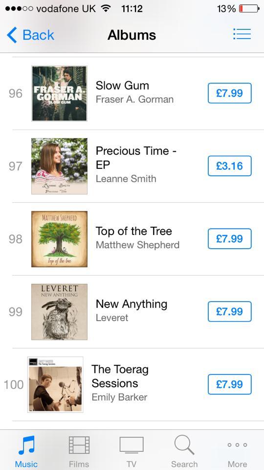 Album top 100